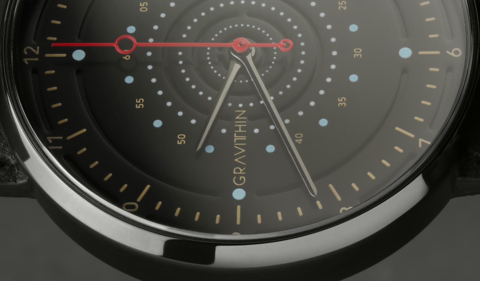 Argo watch macro